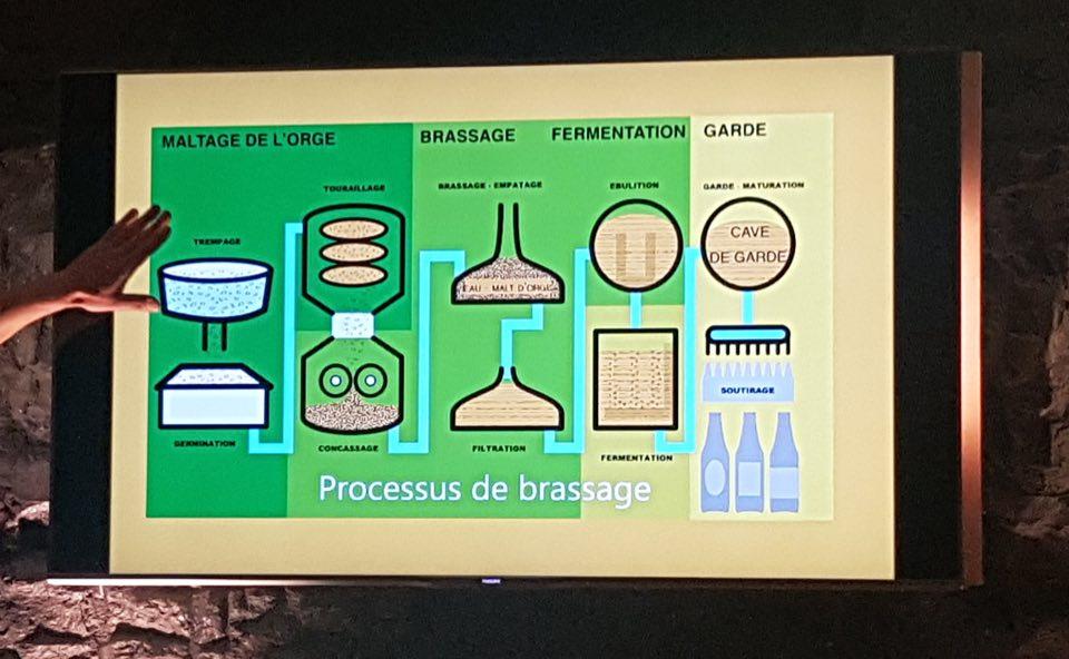 Au brasseur Strasbourg miss_elka_frabrication_biere